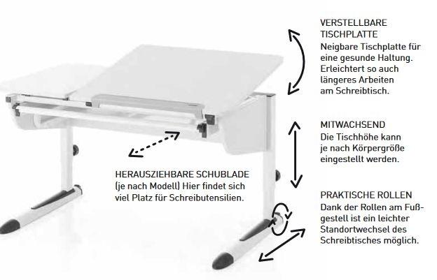 Höhenverstellbare Schreibtische Und Stühle Optimal Einstellen